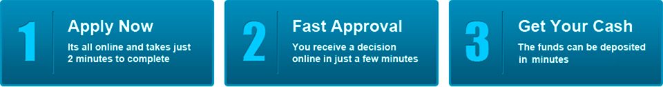 Get a cash advance in 3 easy steps